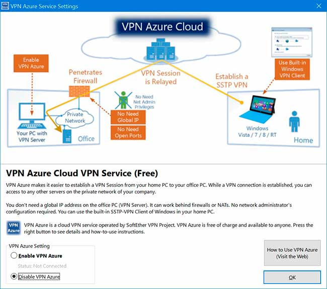 Enable или Disable VPN Azure Cloud